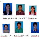 Above 590 Scorers in SSLC Examination-2016